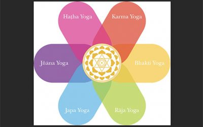 Integral Yoga as Therapy