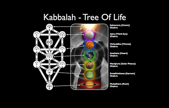 Yoga-Kabbalah.jpg