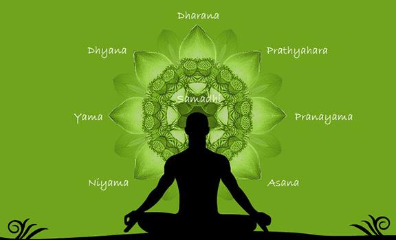 Patanjali S Words Eight Limbs Of Yoga Integral Yoga Magazine